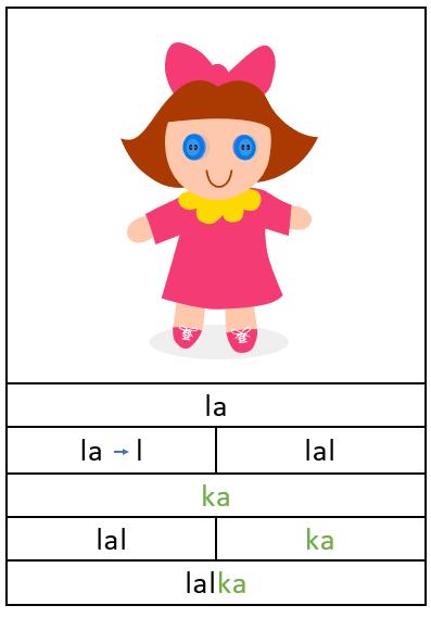jak uczyć dziecko czytać sylabami